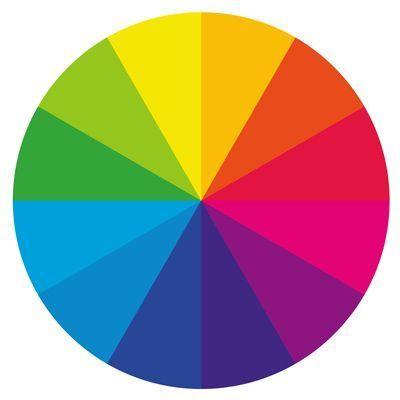 Väriteemat